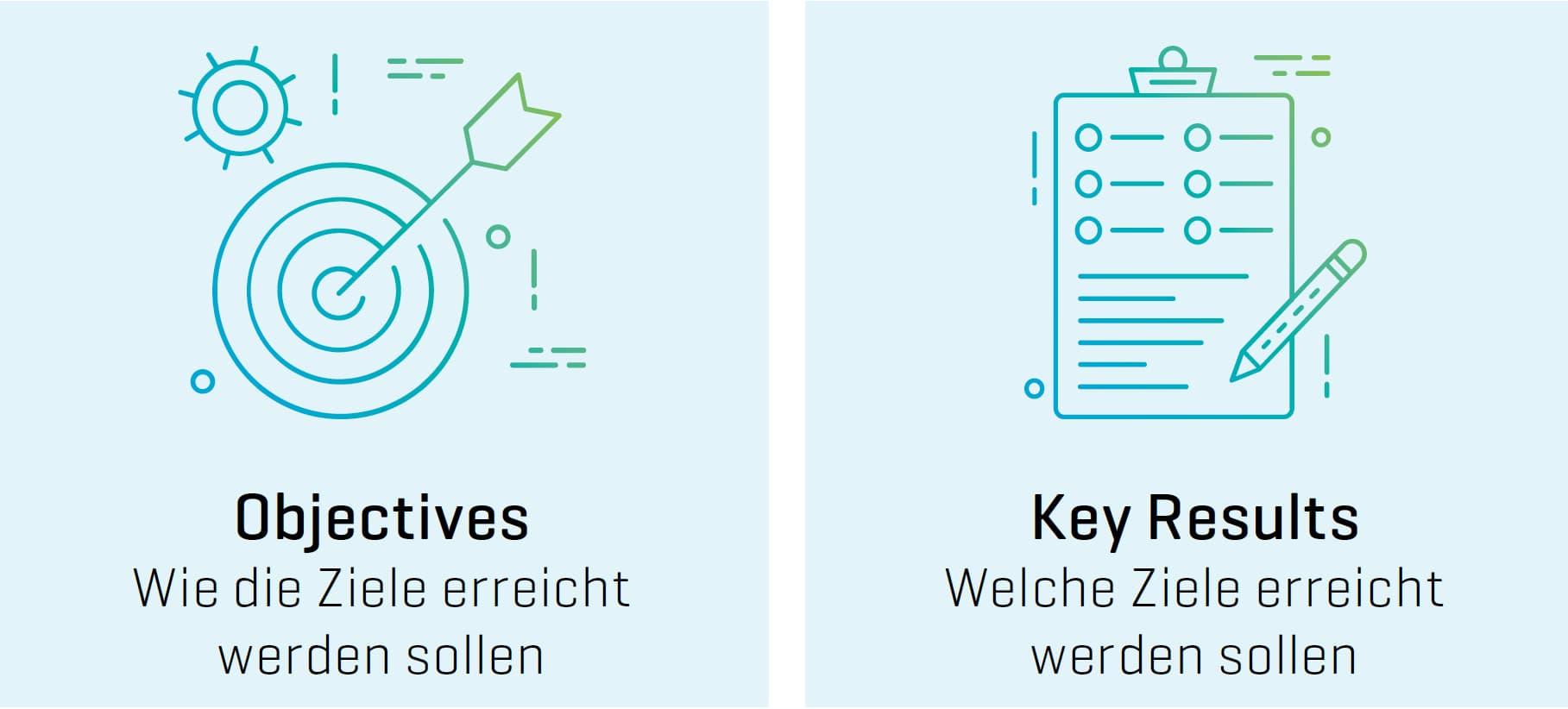 Unterschied Objectives und Key Results